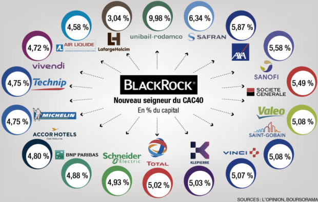 BlackRock Linstitution Financiere La Plus Puissante Au Monde